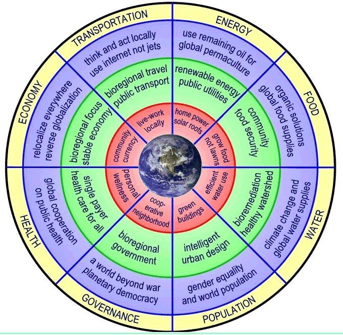 ciclos3