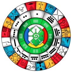 MANDALA 13:20 - códigos mayas y cuatro elementos galacticos o cromaticas, siete direcciones, y los hexagrama del libro de las permutaciones como el Libro de la Vida revelado