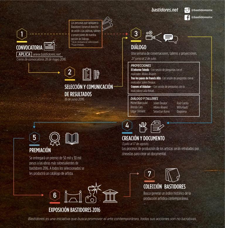 infografia_22