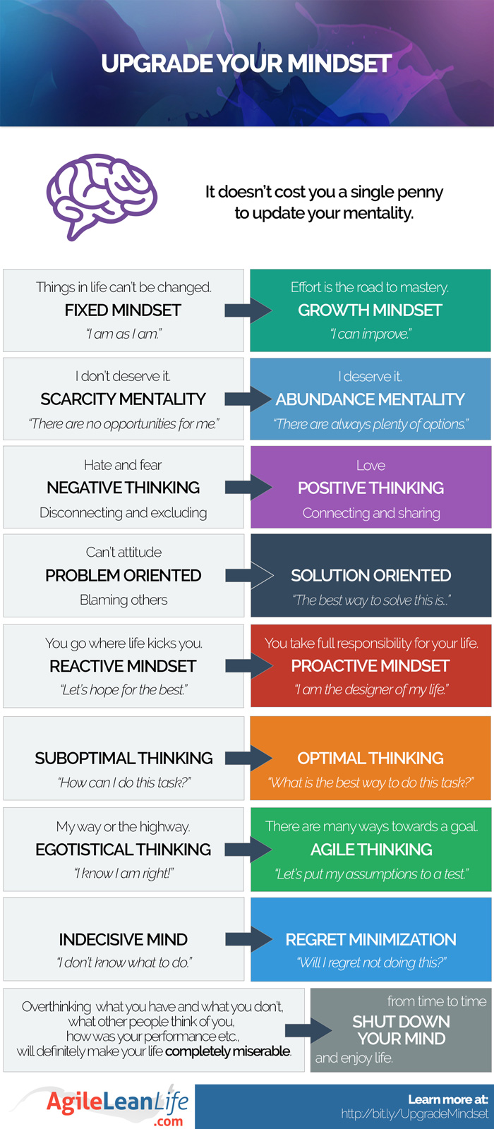 AgileLeanLife-Upgrade-your-mindset-Infographics (1)