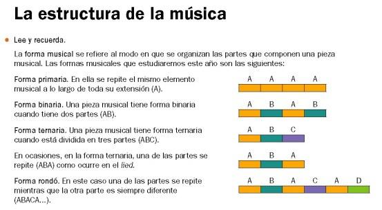 La estructura de la música copia